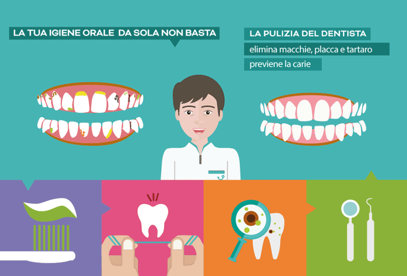igiene-orale-Napoli
